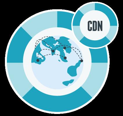 CDN-Hosting