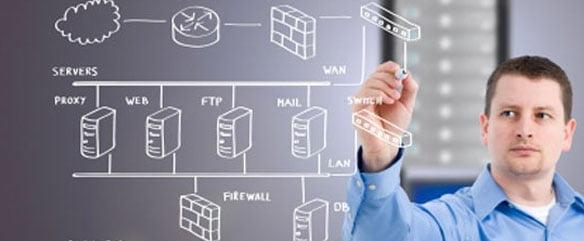 Network-Architecture